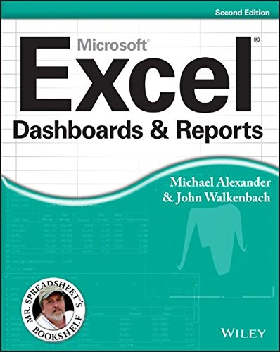 Download Excel Dashboards and Reports